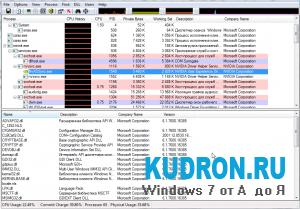 Программа Process Explorer для Windows от Sysinternals