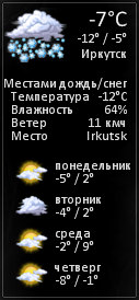 Main Weather гаджет погоды для windows