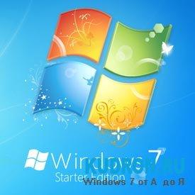 Изменение фонового рисунка рабочего стола в Windows 7 Starter.